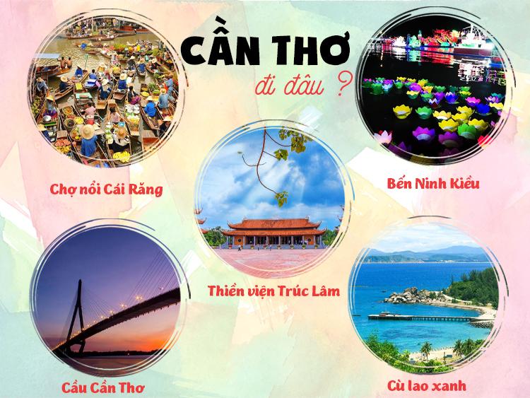 Những điểm du lịch nổi tiếng Cần Thơ