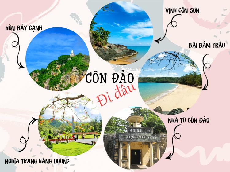 Những địa điểm du lịch nổi tiếng tại Côn Đảo