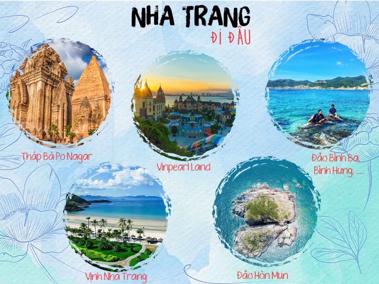 Những điểm du lịch nổi tiếng tại Nha Trang
